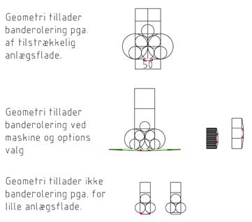 Sal-Tech Easy Packaging Banding Guide #1