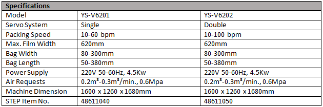 /STEP VFFS 620-1 & STEP VFFS 620-2 Specs