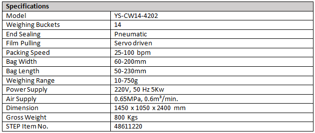 STEP VFFS V420-2 + MHW14 Specs