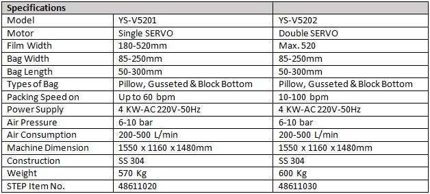 STEP VFFS V520-1 and STEP VFFS V520-2 Specs