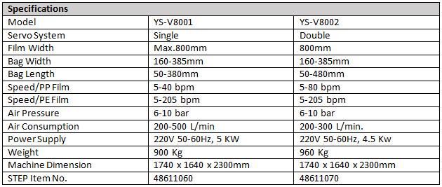 STEP VFFS V800-1 & STEP VFFS V800-2 Specs