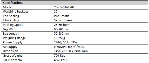 STEP VFFS v420-1 + MHW10 Specs
